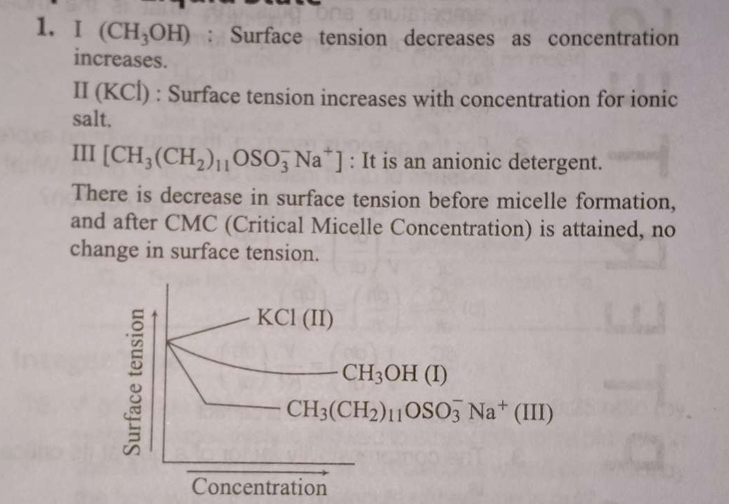 The qualitative sketches I, II and III given below show the variation of surface tension with molar concentration of three different aqueous solutions of KCl,CH_3OH and CH_3(CH_2)_11OSO_−3Na+ at room temperature. The correct assignment of the sketches is
