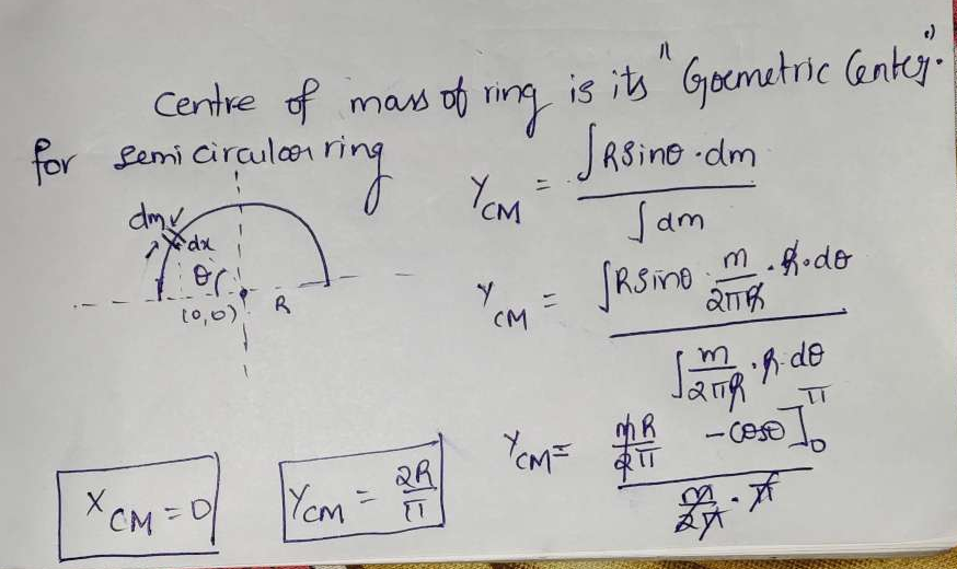 Find the Centre of mass on img