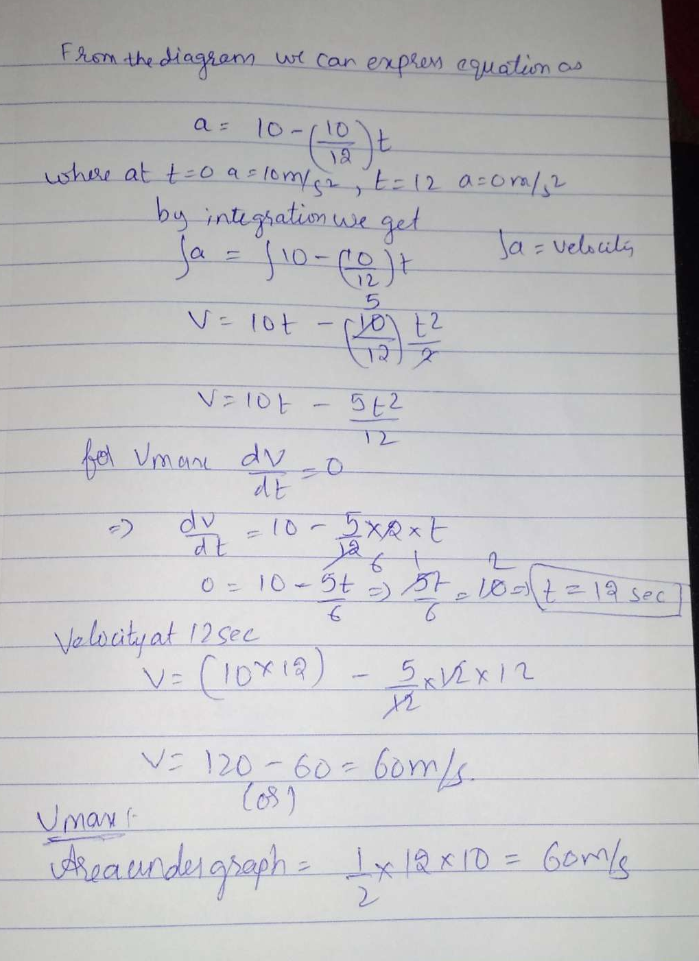 A particle starting from rest undergoes a rectilinear motion with acceleration a. The variation of a with time t is shown below. The maximum velocity attained by the particle during its motion is