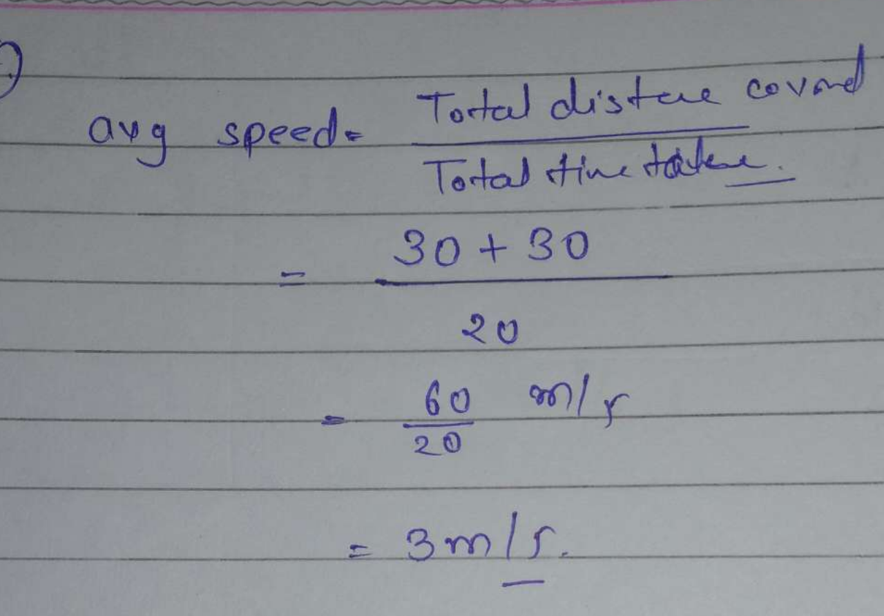 The graph illustrates motion of a bucket being lowered into a well from the top at the instant t=0 down to the water level, filled with water and drawn up again. Here 'x' is the depth. Find the average speed of the bucket in m/s during whole operation