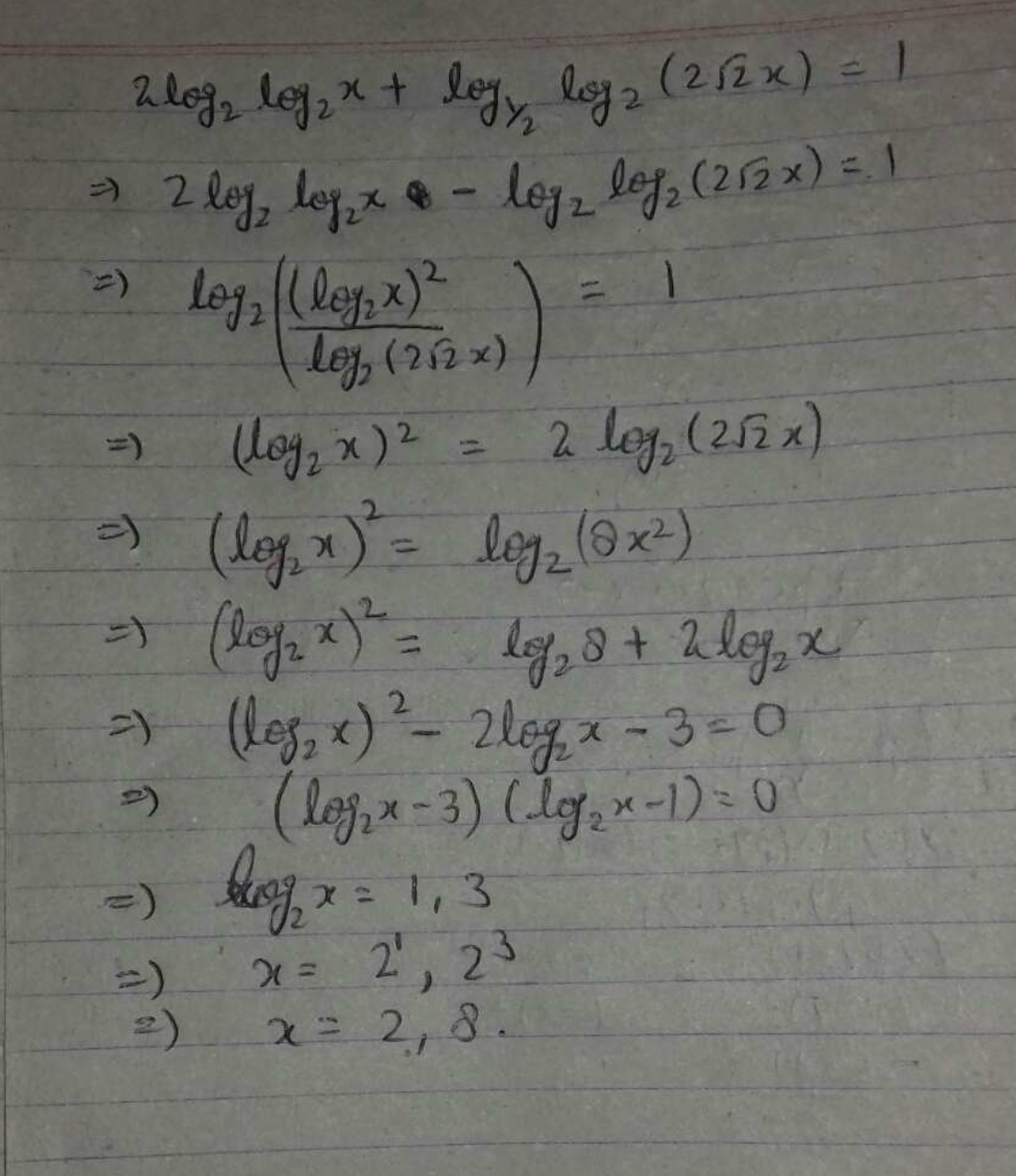 Find all real numbers x which satisfy the equation 2 log_2 log_2 x + log_1/2 log_2 (2√2–x)=1