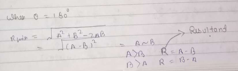 The vector sum of two force P and Q is minimum when the angle θ between their positive directions, is