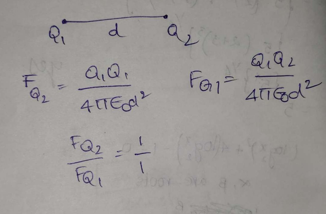 There are two charges +2μC and −3μC. The ratio of forces acting on them will be