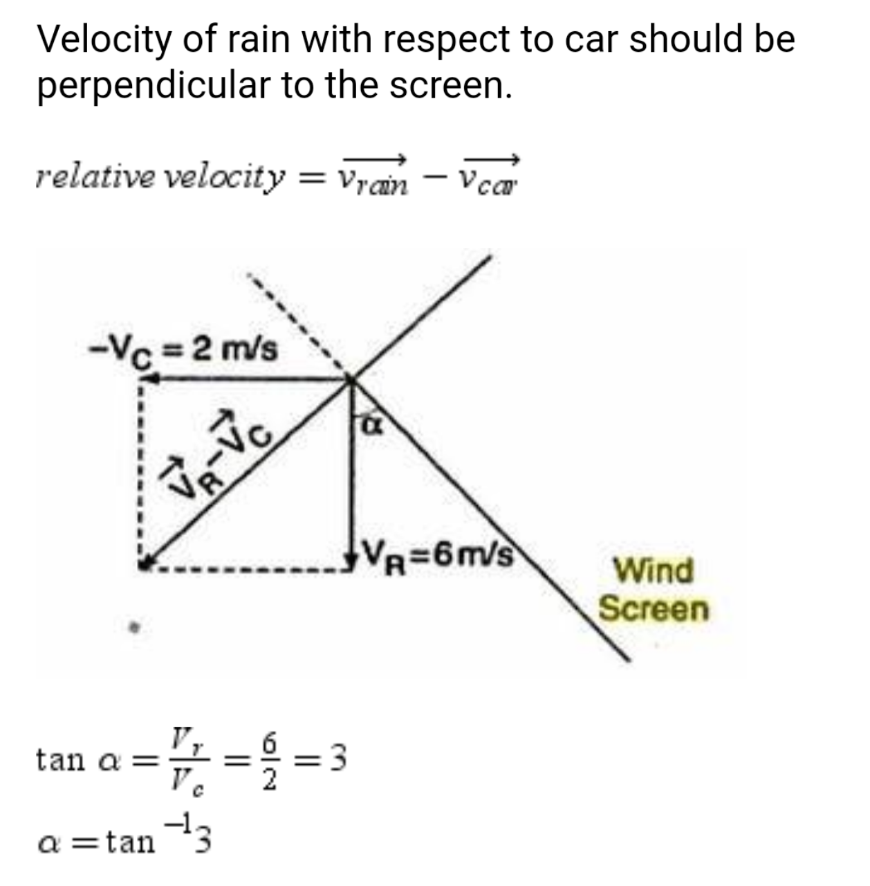 A glass wind screen whose inclination with the vertical can be changed is mounted on a car. The car moves horizontally with a speed of 2m/s. At what angle α with the vertical should the wind screen be placed so that the rain drops falling vertically downwards with velocity 6m/s strike the wind screen perpendicularly?