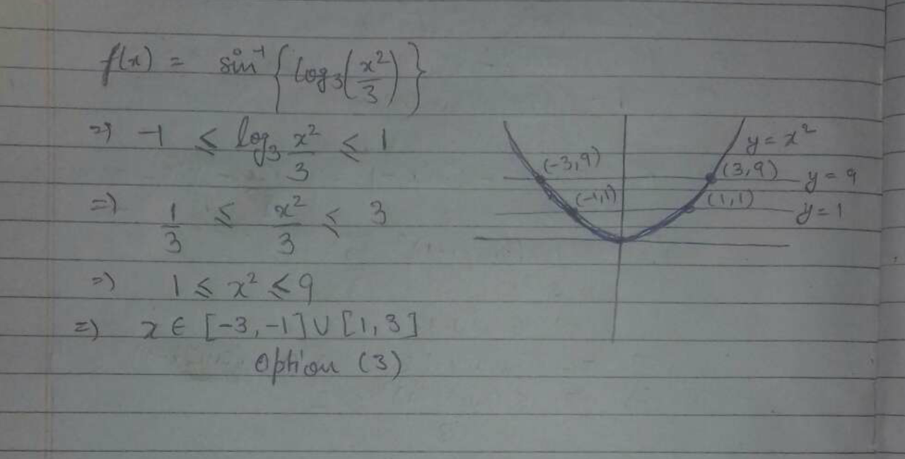 The domain of f(x)=sin^−1{log_3(x^2/3)} is