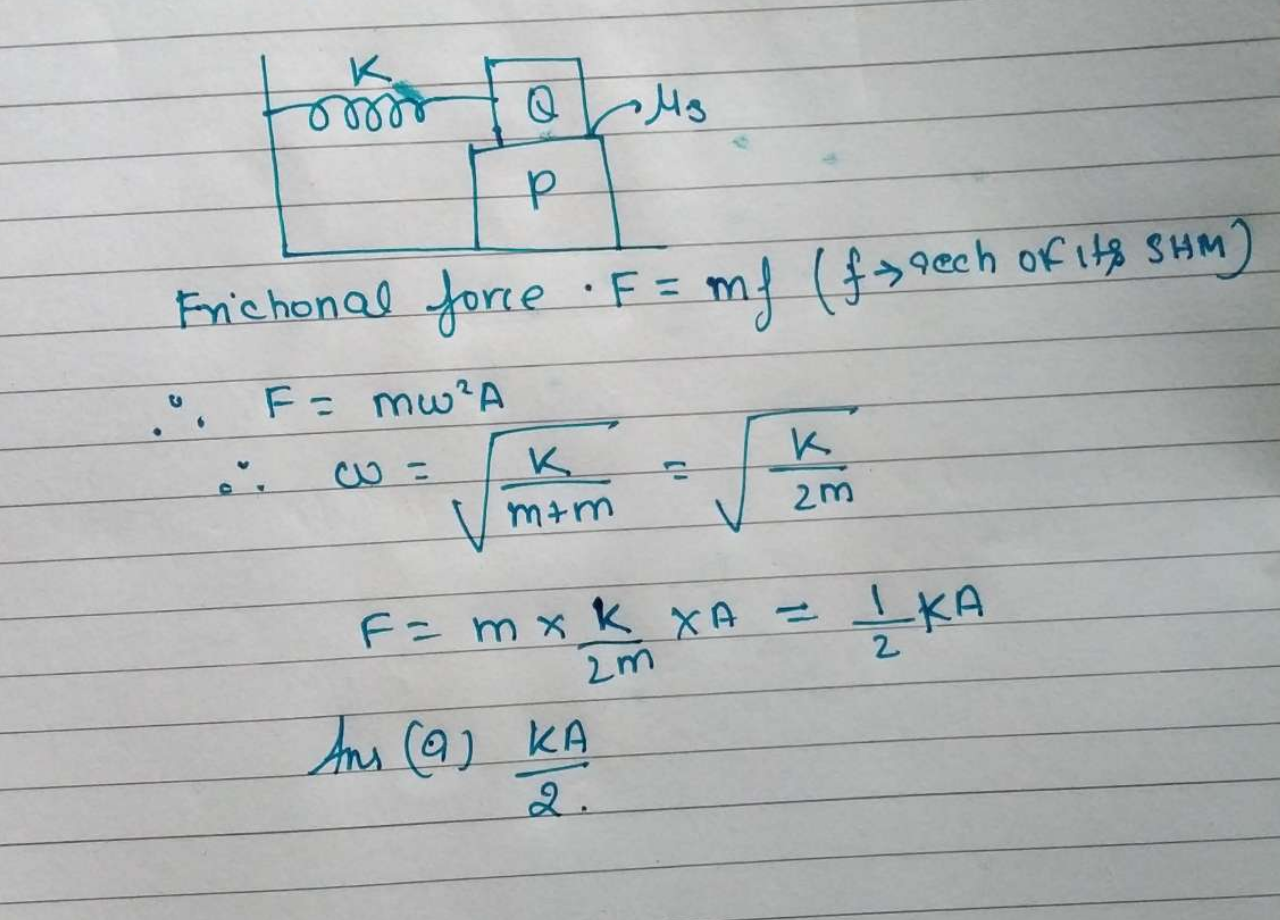 A block P of mass m is placed on a horizontal frictionless plane. A second block of same mass m is placed on it and is connected to a spring of spring constant k, the two blocks are pulled by a distance A. Block Q oscillates without slipping. What is the maximum value of frictional force between the two blocks?