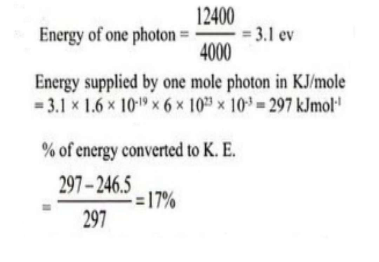 4000x^0 photon is wod to break the iodine movements, then the percentage of energy wruerted to the kinetic energy of iodine actors if bond dissociation energy of I2 molecules is 246.5kJ/mol